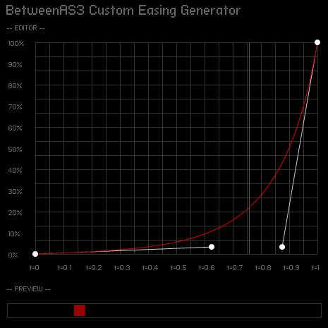 BetweenAS3 Custom Easing Generator