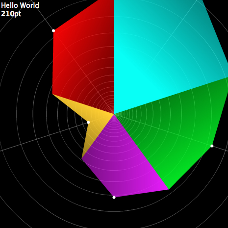Thumbnail : Star graph