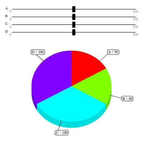 円グラフとスライドバー