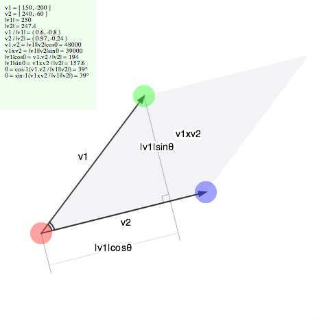 Trigonometry by flex_axis