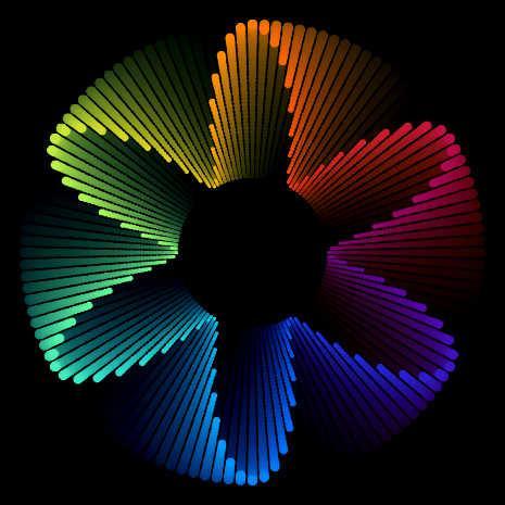 サインカーブによる RGB カラーの循環変化
