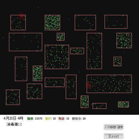 家畜伝染病のシミュレーション by Nao_u