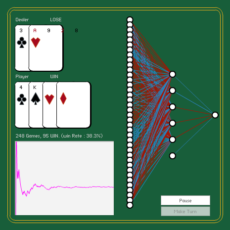 Thumbnail : Neural Network BlackJack Trainer
