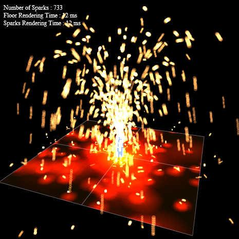 PS2 Firework (Particles and Motion blur)