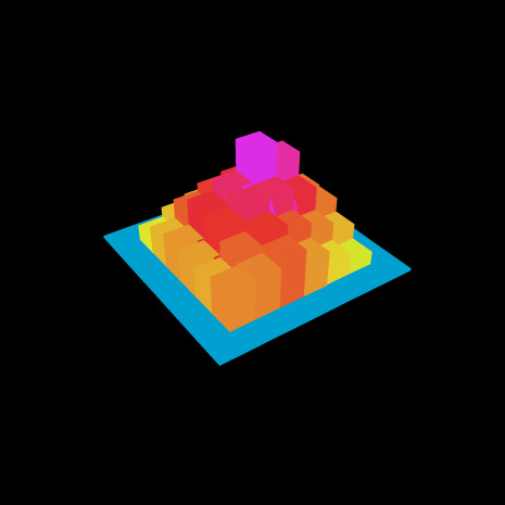 Audio Color Cubes Visualiser